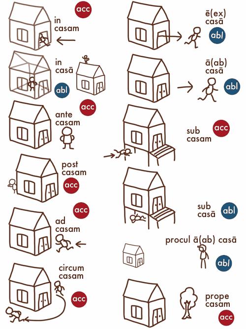 目で学ぼう6:前置詞