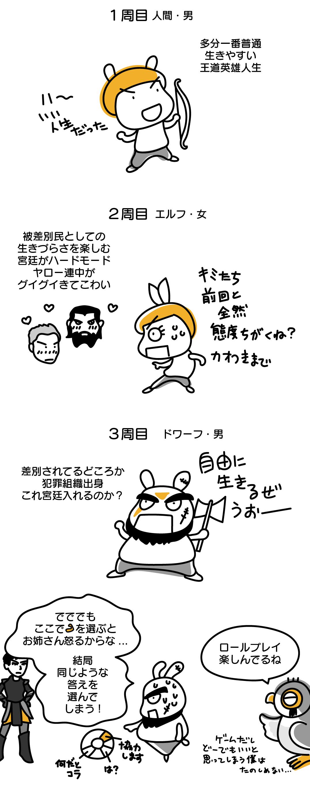 ドラゴンエイジ:インクイジション漫画日記3周目