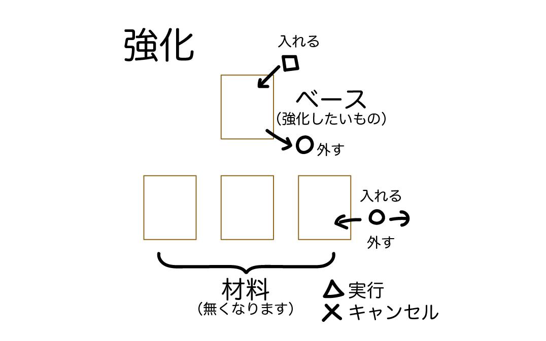 ヴィクター・ヴラン変成ガイド2