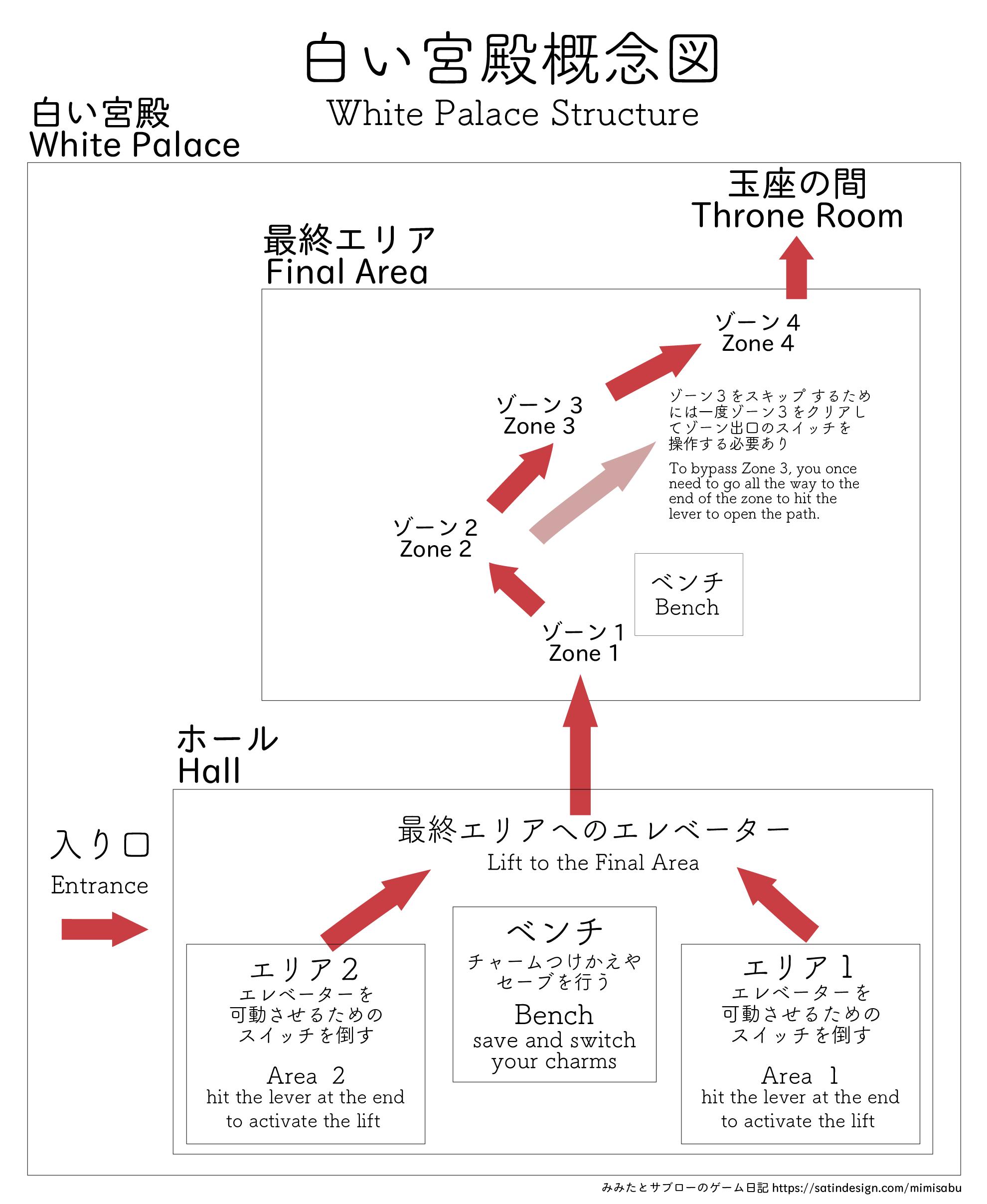 白い宮殿概念図