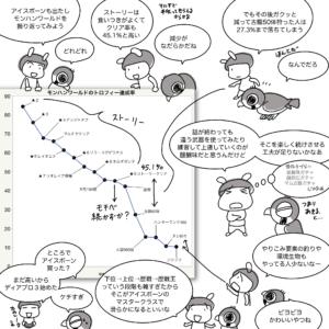 グラフとイラストの融合